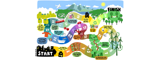 immagine Climate action board game