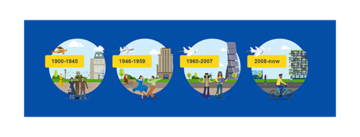 immagine EU TIMELINE – The European Union through the years